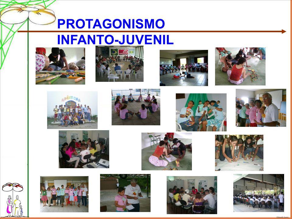 PROTAGONISMO INFANTO-JUVENIL