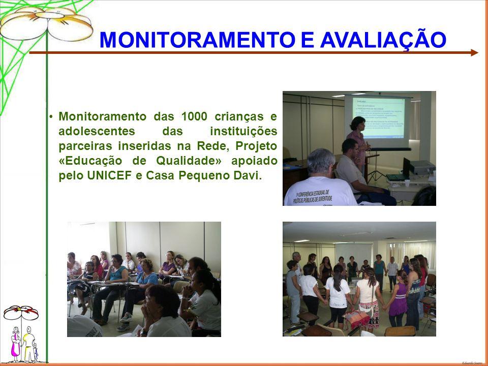 MONITORAMENTO E AVALIAÇÃO Monitoramento das 1000 crianças e adolescentes das instituições parceiras inseridas na Rede, Projeto «Educação de Qualidade» apoiado pelo UNICEF e Casa Pequeno Davi.