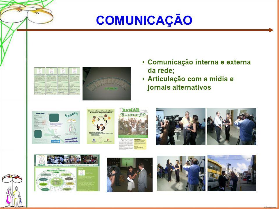 COMUNICAÇÃO Comunicação interna e externa da rede; Articulação com a mídia e jornais alternativos