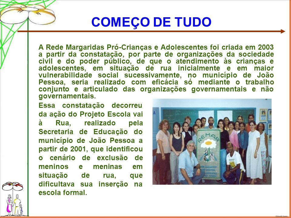 COMEÇO DE TUDO A Rede Margaridas Pró-Crianças e Adolescentes foi criada em 2003 a partir da constatação, por parte de organizações da sociedade civil