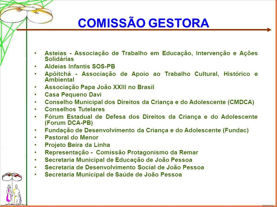 Asteias - Associação de Trabalho em Educação, Intervenção e Ações Solidárias Aldeias Infantis SOS-PB Apôitchá - Associação de Apoio ao Trabalho Cultur