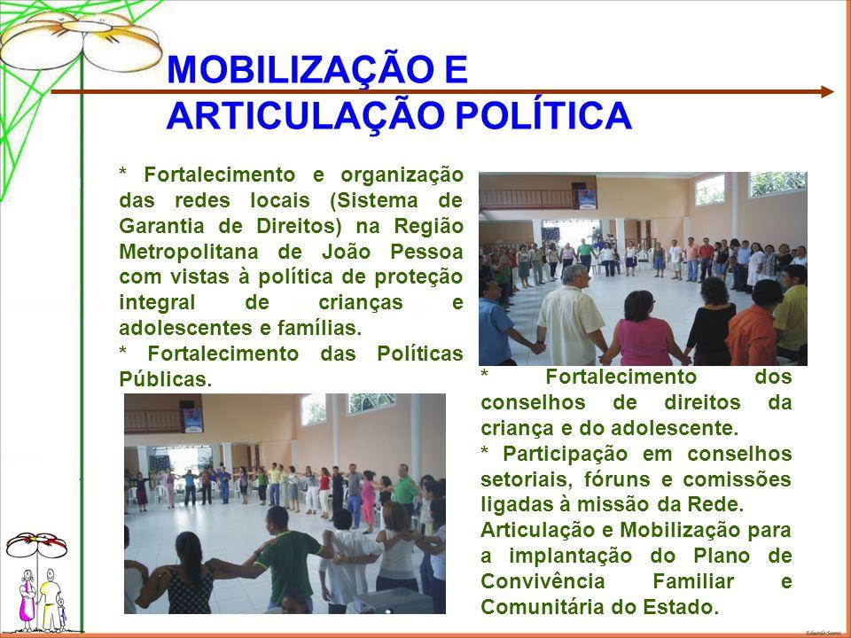 * Fortalecimento e organização das redes locais (Sistema de Garantia de Direitos) na Região Metropolitana de João Pessoa com vistas à política de proteção integral de crianças e adolescentes e famílias.