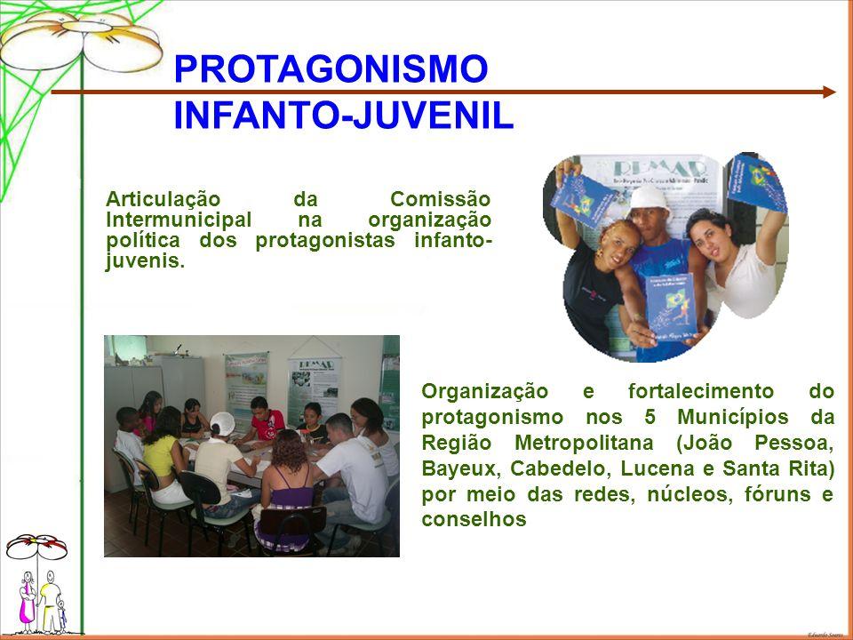 PROTAGONISMO INFANTO-JUVENIL Articulação da Comissão Intermunicipal na organização política dos protagonistas infanto- juvenis. Organização e fortalec