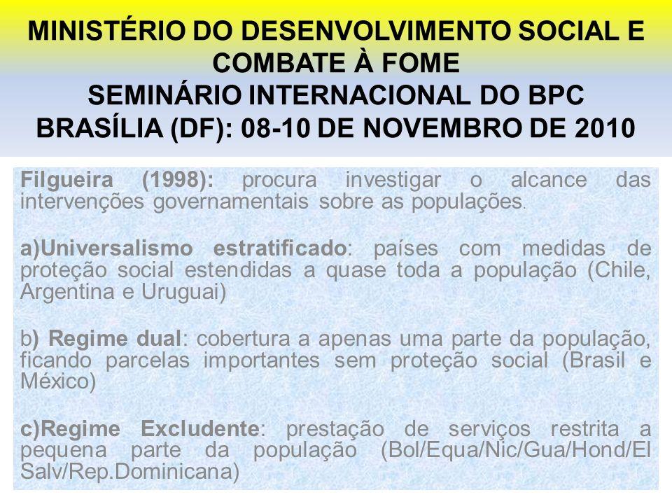 MINISTÉRIO DO DESENVOLVIMENTO SOCIAL E COMBATE À FOME SEMINÁRIO INTERNACIONAL DO BPC BRASÍLIA (DF): 08-10 DE NOVEMBRO DE 2010 Filgueira (1998): procura investigar o alcance das intervenções governamentais sobre as populações.