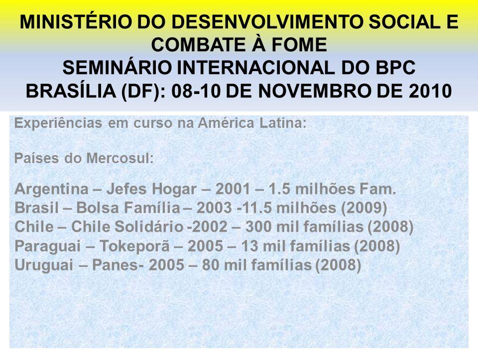 MINISTÉRIO DO DESENVOLVIMENTO SOCIAL E COMBATE À FOME SEMINÁRIO INTERNACIONAL DO BPC BRASÍLIA (DF): 08-10 DE NOVEMBRO DE 2010 Experiências em curso na América Latina: Países do Mercosul: Argentina – Jefes Hogar – 2001 – 1.5 milhões Fam.