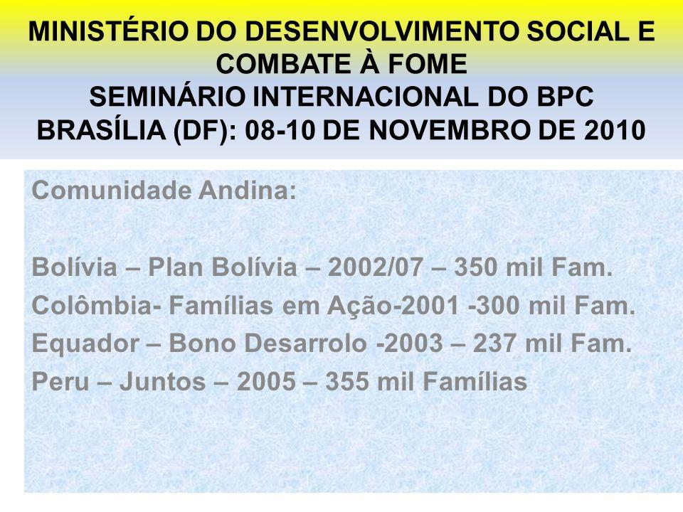 MINISTÉRIO DO DESENVOLVIMENTO SOCIAL E COMBATE À FOME SEMINÁRIO INTERNACIONAL DO BPC BRASÍLIA (DF): 08-10 DE NOVEMBRO DE 2010 Comunidade Andina: Bolívia – Plan Bolívia – 2002/07 – 350 mil Fam.