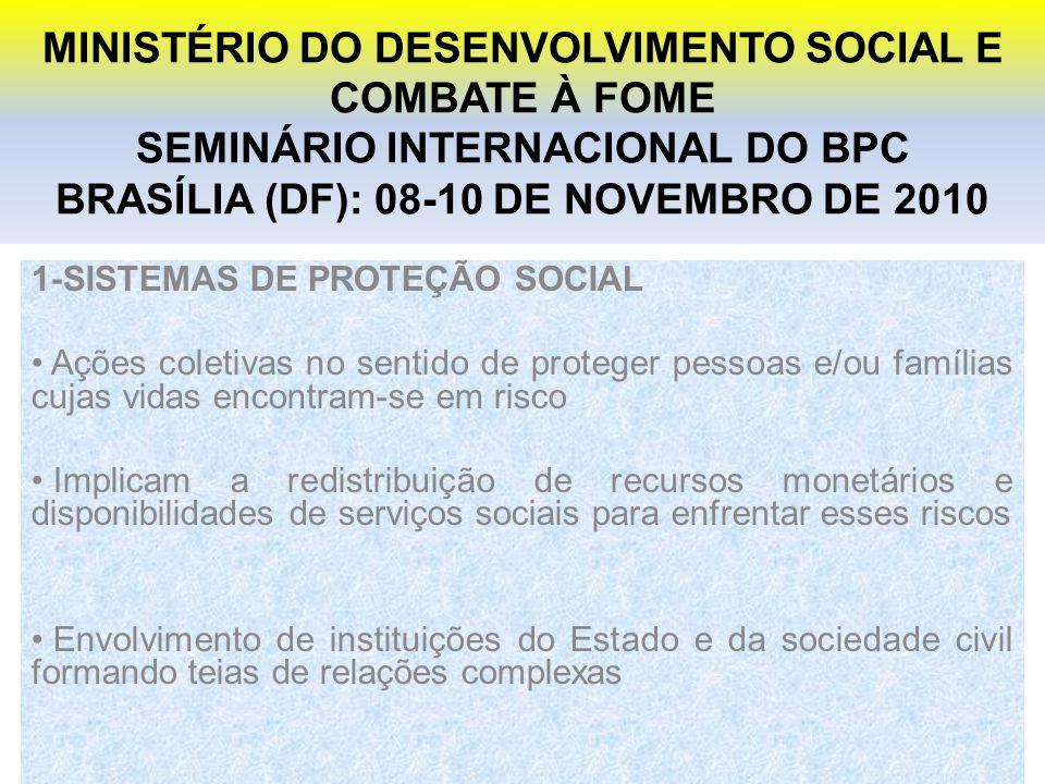 MINISTÉRIO DO DESENVOLVIMENTO SOCIAL E COMBATE À FOME SEMINÁRIO INTERNACIONAL DO BPC BRASÍLIA (DF): 08-10 DE NOVEMBRO DE 2010 1-SISTEMAS DE PROTEÇÃO SOCIAL Ações coletivas no sentido de proteger pessoas e/ou famílias cujas vidas encontram-se em risco Implicam a redistribuição de recursos monetários e disponibilidades de serviços sociais para enfrentar esses riscos Envolvimento de instituições do Estado e da sociedade civil formando teias de relações complexas