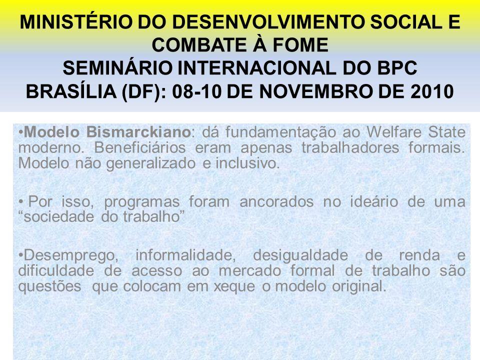 MINISTÉRIO DO DESENVOLVIMENTO SOCIAL E COMBATE À FOME SEMINÁRIO INTERNACIONAL DO BPC BRASÍLIA (DF): 08-10 DE NOVEMBRO DE 2010 Modelo Bismarckiano: dá fundamentação ao Welfare State moderno.