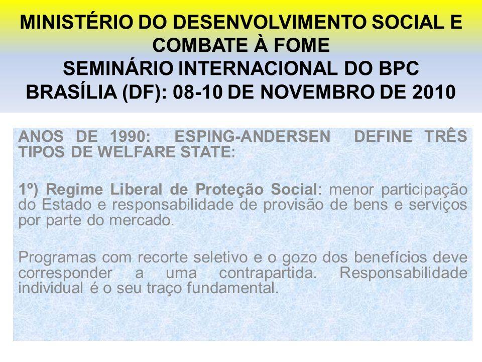 MINISTÉRIO DO DESENVOLVIMENTO SOCIAL E COMBATE À FOME SEMINÁRIO INTERNACIONAL DO BPC BRASÍLIA (DF): 08-10 DE NOVEMBRO DE 2010 ANOS DE 1990: ESPING-ANDERSEN DEFINE TRÊS TIPOS DE WELFARE STATE : 1º) Regime Liberal de Proteção Social: menor participação do Estado e responsabilidade de provisão de bens e serviços por parte do mercado.