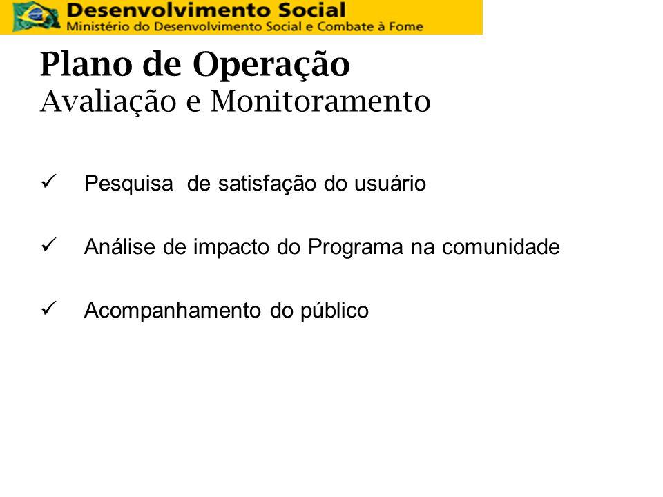 Plano de Operação Avaliação e Monitoramento Pesquisa de satisfação do usuário Análise de impacto do Programa na comunidade Acompanhamento do público