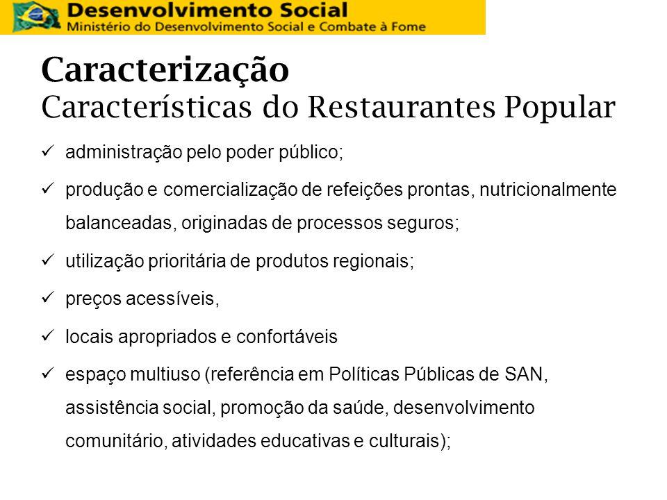 Caracterização Características do Restaurantes Popular administração pelo poder público; produção e comercialização de refeições prontas, nutricionalm
