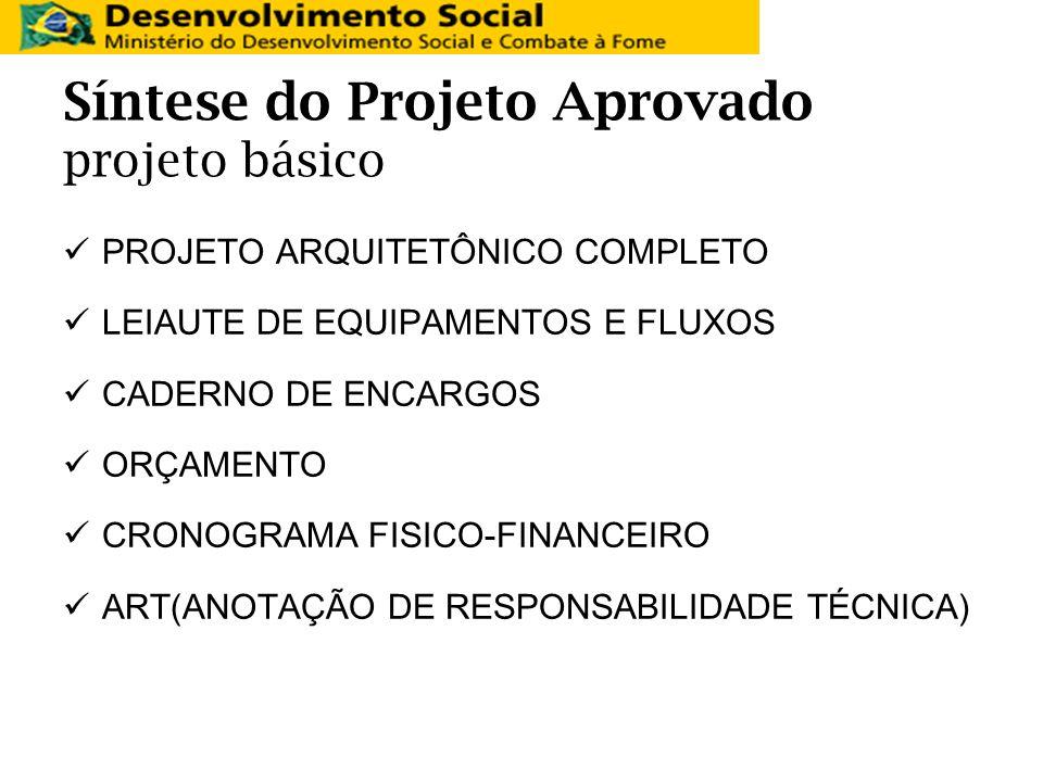 Síntese do Projeto Aprovado projeto básico PROJETO ARQUITETÔNICO COMPLETO LEIAUTE DE EQUIPAMENTOS E FLUXOS CADERNO DE ENCARGOS ORÇAMENTO CRONOGRAMA FI