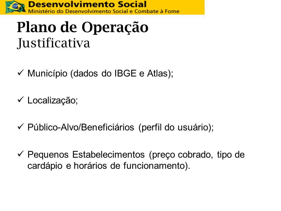 Plano de Operação Justificativa Município (dados do IBGE e Atlas); Localização; Público-Alvo/Beneficiários (perfil do usuário); Pequenos Estabelecimen