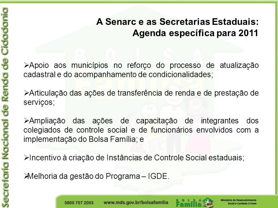 A Senarc e as Secretarias Estaduais: Agenda específica para 2011 Apoio aos municípios no reforço do processo de atualização cadastral e do acompanhame