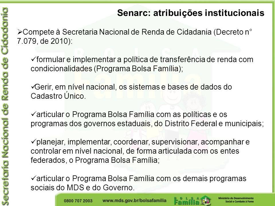 Senarc: atribuições institucionais Compete à Secretaria Nacional de Renda de Cidadania (Decreto n° 7.079, de 2010): formular e implementar a política