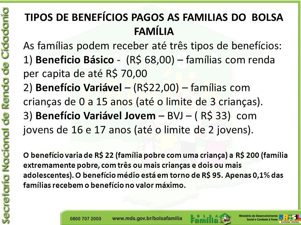 TIPOS DE BENEFÍCIOS PAGOS AS FAMILIAS DO BOLSA FAMÍLIA As famílias podem receber até três tipos de benefícios: 1) Beneficio Básico - (R$ 68,00) – famí