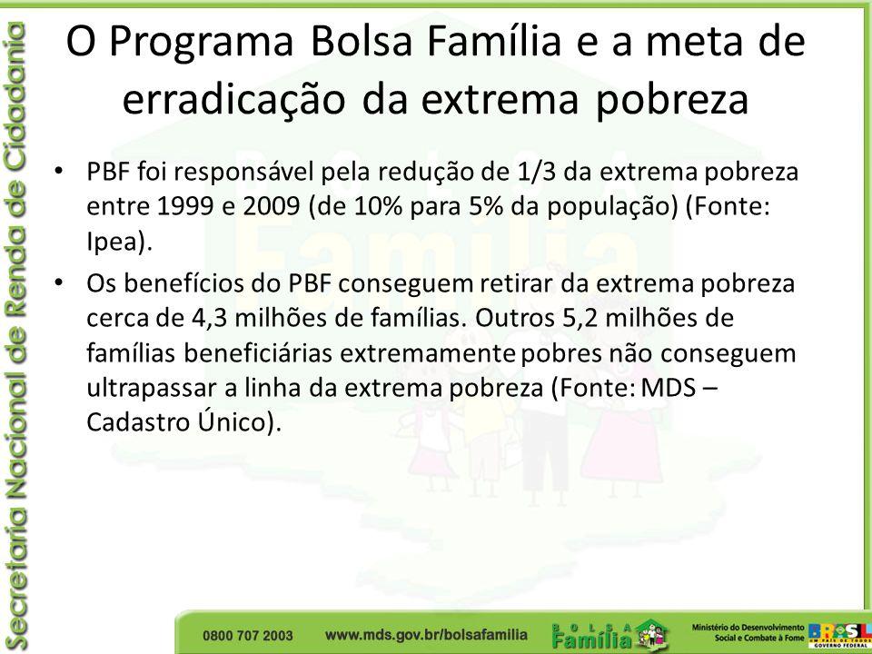 O Programa Bolsa Família e a meta de erradicação da extrema pobreza PBF foi responsável pela redução de 1/3 da extrema pobreza entre 1999 e 2009 (de 1