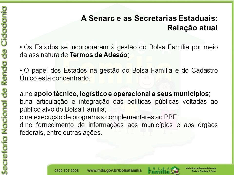A Senarc e as Secretarias Estaduais: Relação atual Os Estados se incorporaram à gestão do Bolsa Família por meio da assinatura de Termos de Adesão; O