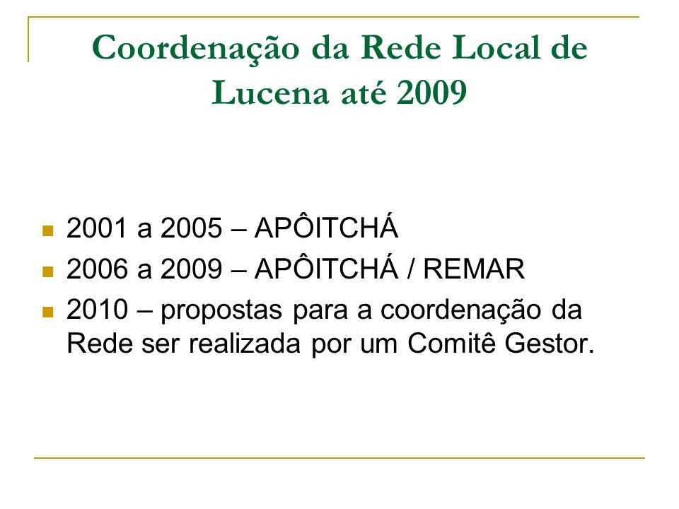 Coordenação da Rede Local de Lucena até 2009 2001 a 2005 – APÔITCHÁ 2006 a 2009 – APÔITCHÁ / REMAR 2010 – propostas para a coordenação da Rede ser rea