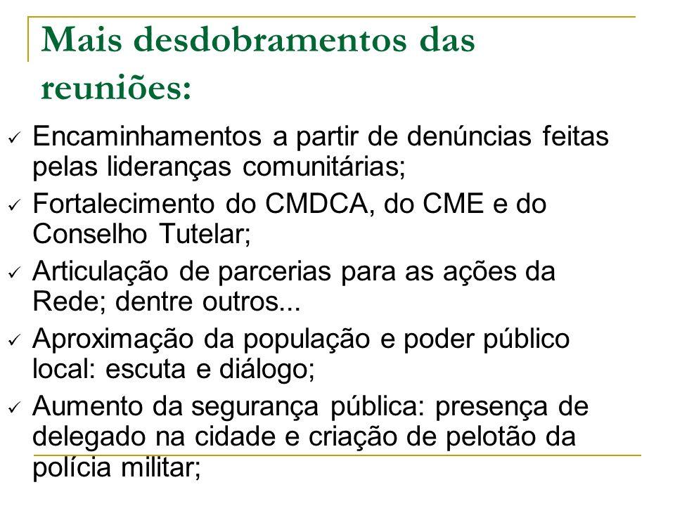 Mais desdobramentos das reuniões: Encaminhamentos a partir de denúncias feitas pelas lideranças comunitárias; Fortalecimento do CMDCA, do CME e do Con