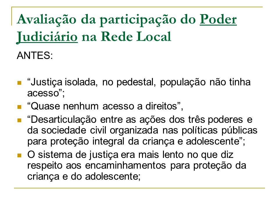 Avaliação da participação do Poder Judiciário na Rede Local ANTES: Justiça isolada, no pedestal, população não tinha acesso; Quase nenhum acesso a dir