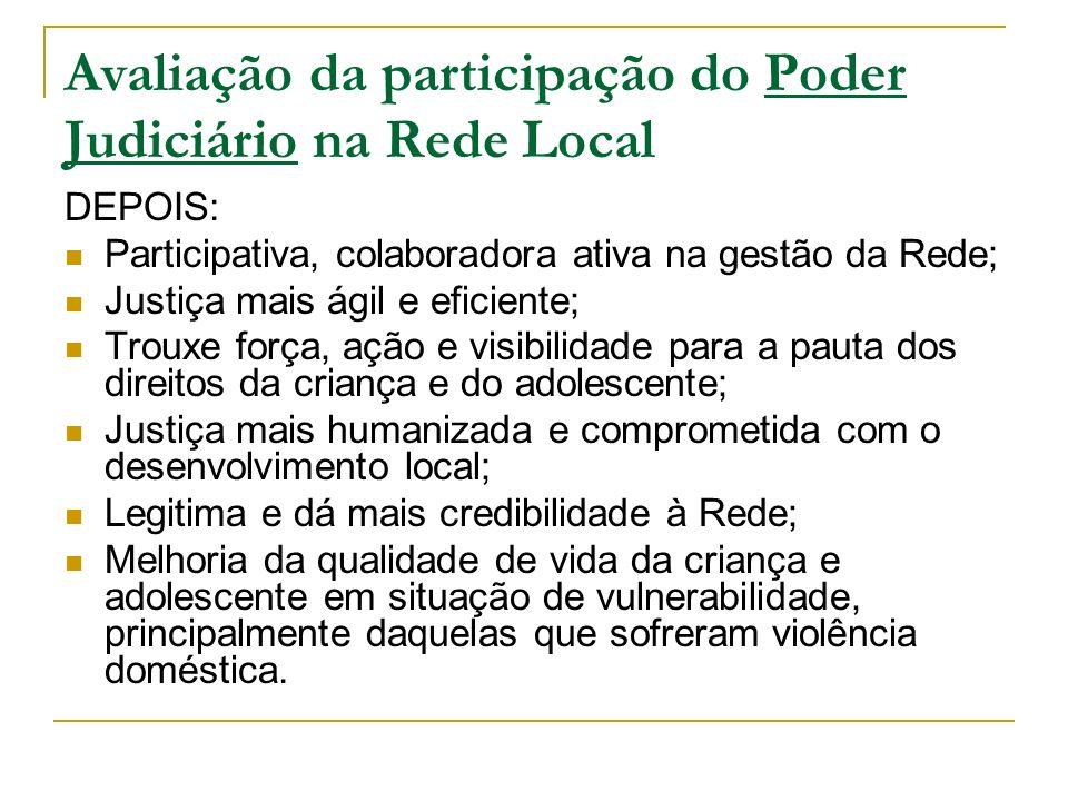 Avaliação da participação do Poder Judiciário na Rede Local DEPOIS: Participativa, colaboradora ativa na gestão da Rede; Justiça mais ágil e eficiente