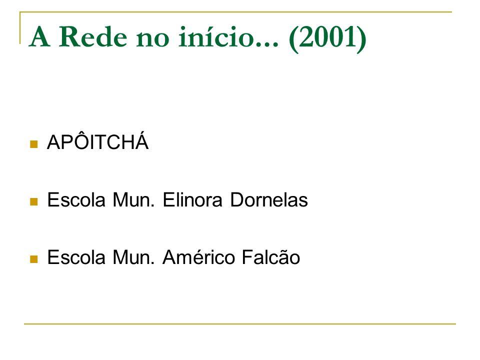 A Rede no início... (2001) APÔITCHÁ Escola Mun. Elinora Dornelas Escola Mun. Américo Falcão