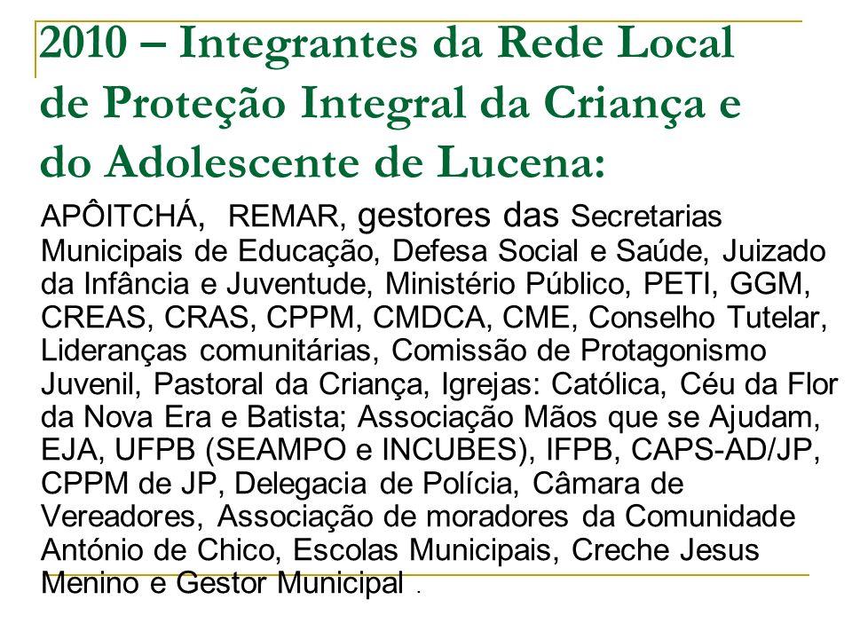2010 – Integrantes da Rede Local de Proteção Integral da Criança e do Adolescente de Lucena: APÔITCHÁ, REMAR, gestores das Secretarias Municipais de E