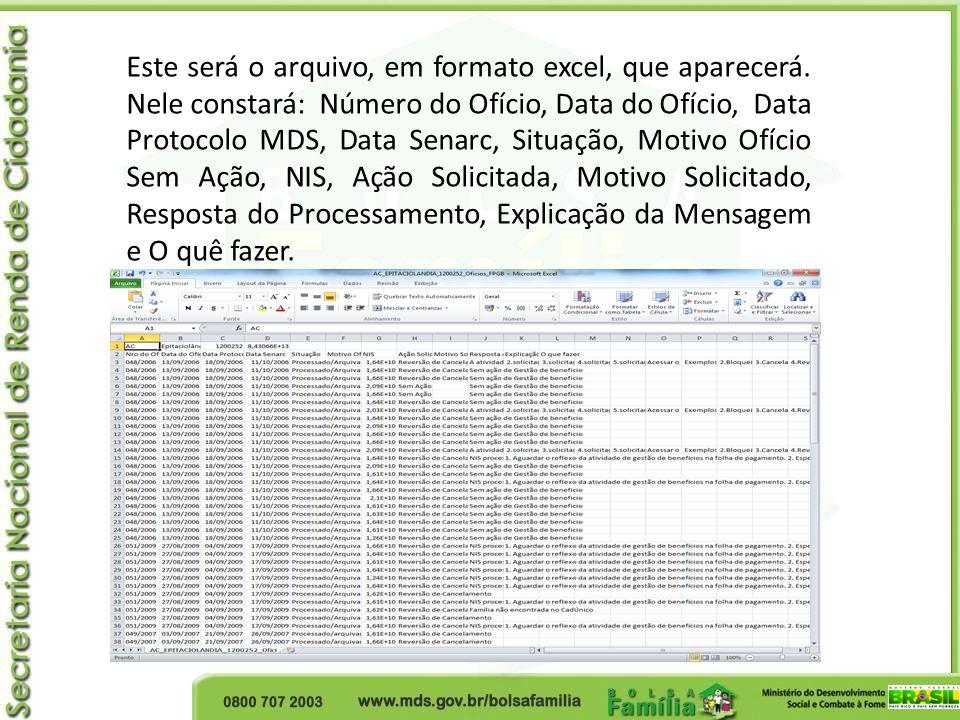 Este será o arquivo, em formato excel, que aparecerá. Nele constará: Número do Ofício, Data do Ofício, Data Protocolo MDS, Data Senarc, Situação, Moti
