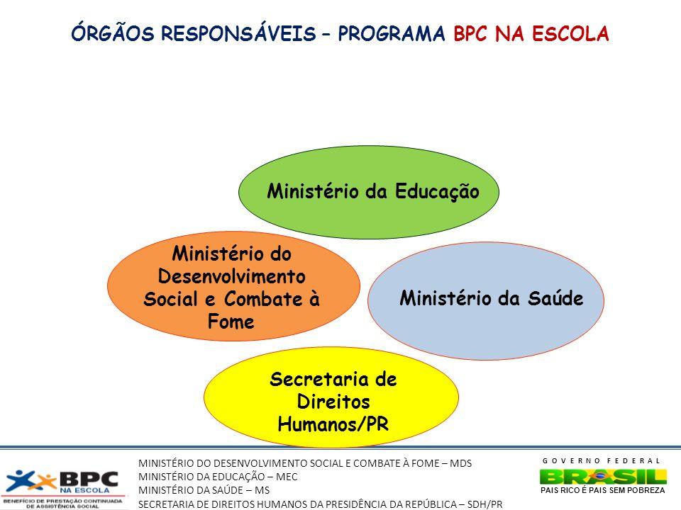 MINISTÉRIO DO DESENVOLVIMENTO SOCIAL E COMBATE À FOME – MDS MINISTÉRIO DA EDUCAÇÃO – MEC MINISTÉRIO DA SAÚDE – MS SECRETARIA DE DIREITOS HUMANOS DA PRESIDÊNCIA DA REPÚBLICA – SDH/PR GOVERNO FEDERAL PAIS RICO É PAIS SEM POBREZA EIXOS DE ATUAÇÃO Identificar anualmente os beneficiários do BPC matriculados e não matriculados nas classes comuns do ensino regular; Identificar as principais barreiras que impedem ou inibem o acesso e permanência na escola dos beneficiários do BPC; Realizar estudos e desenvolver estratégias intersetoriais conjuntas para a superação destas barreiras; Realizar acompanhamento sistemático das ações e programas dos entes federados que aderirem ao Programa.