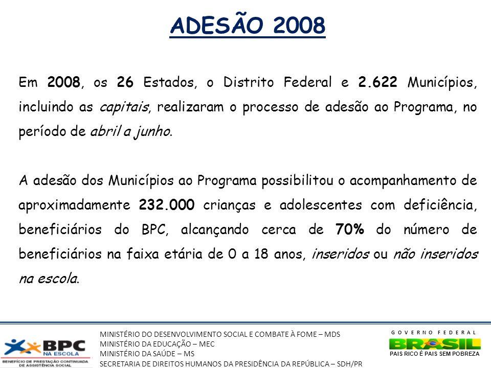 MINISTÉRIO DO DESENVOLVIMENTO SOCIAL E COMBATE À FOME – MDS MINISTÉRIO DA EDUCAÇÃO – MEC MINISTÉRIO DA SAÚDE – MS SECRETARIA DE DIREITOS HUMANOS DA PRESIDÊNCIA DA REPÚBLICA – SDH/PR GOVERNO FEDERAL PAIS RICO É PAIS SEM POBREZA ADESÃO 2008 Em 2008, os 26 Estados, o Distrito Federal e 2.622 Municípios, incluindo as capitais, realizaram o processo de adesão ao Programa, no período de abril a junho.