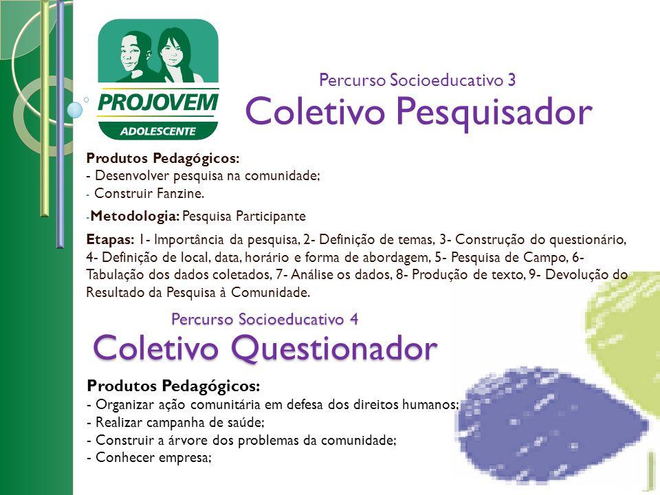 Percurso Socioeducativo 3 Coletivo Pesquisador Percurso Socioeducativo 4 Coletivo Questionador Produtos Pedagógicos: - Desenvolver pesquisa na comunid