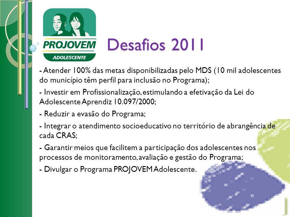 Desafios 2011 - Atender 100% das metas disponibilizadas pelo MDS (10 mil adolescentes do município têm perfil para inclusão no Programa); - Investir e