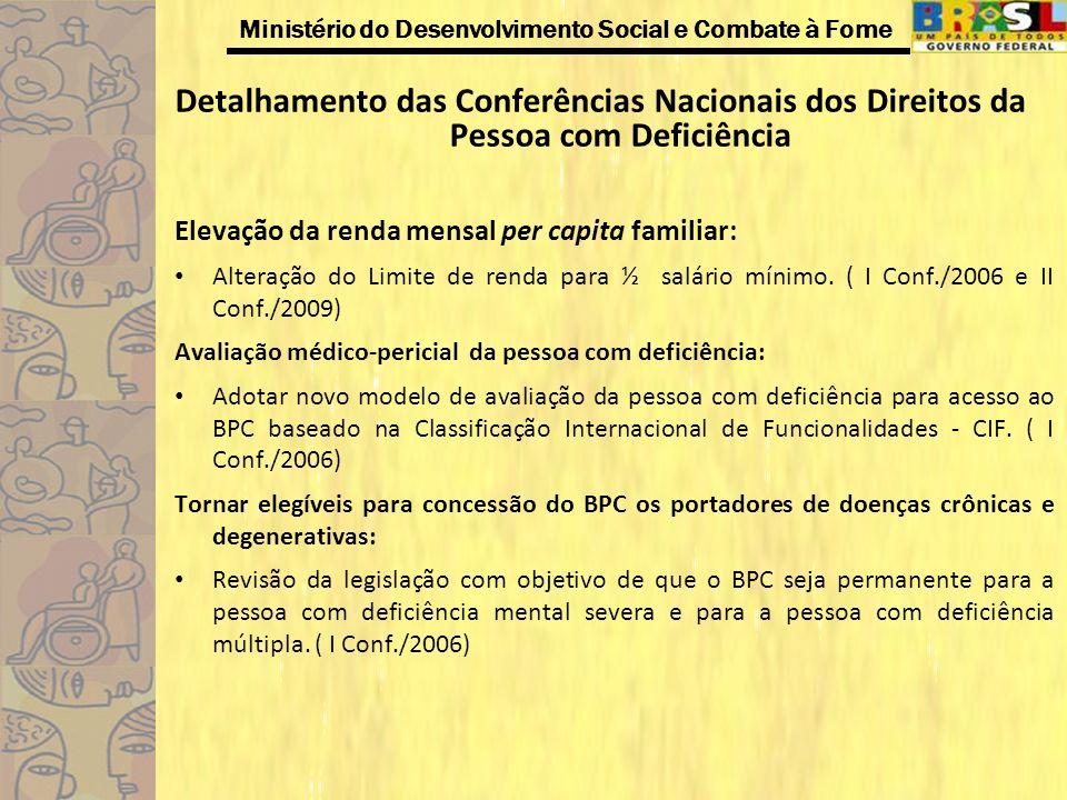 Ministério do Desenvolvimento Social e Combate à Fome Detalhamento das Conferências Nacionais dos Direitos da Pessoa com Deficiência Elevação da renda