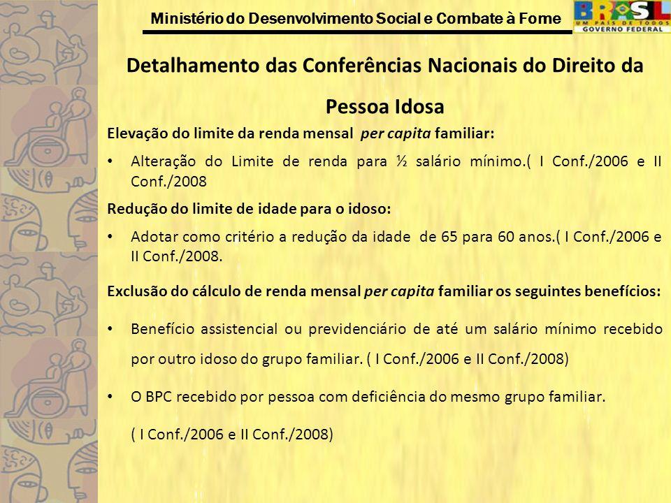 Ministério do Desenvolvimento Social e Combate à Fome Detalhamento das Conferências Nacionais do Direito da Pessoa Idosa Elevação do limite da renda m