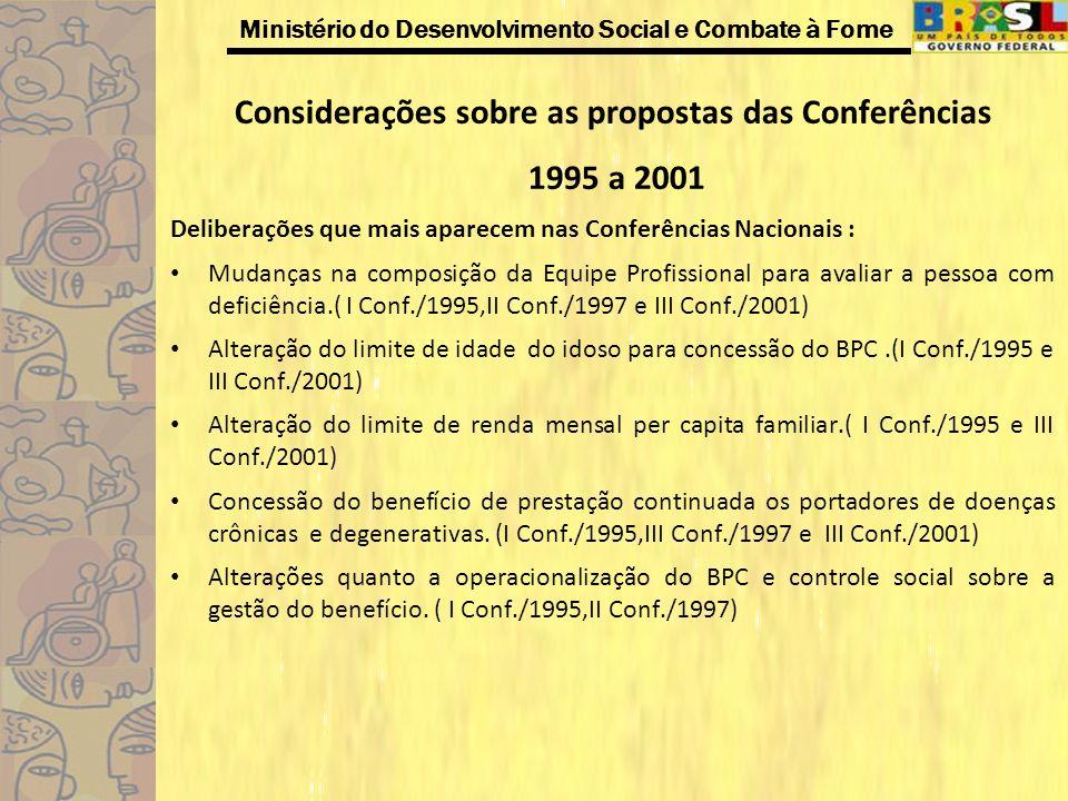 Ministério do Desenvolvimento Social e Combate à Fome Considerações sobre as propostas das Conferências 1995 a 2001 Deliberações que mais aparecem nas