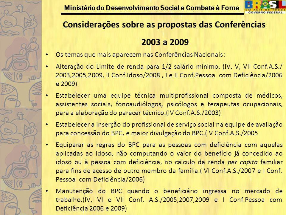 Ministério do Desenvolvimento Social e Combate à Fome Considerações sobre as propostas das Conferências 2003 a 2009 Os temas que mais aparecem nas Con