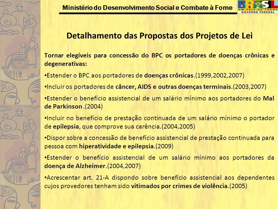Ministério do Desenvolvimento Social e Combate à Fome Detalhamento das Propostas dos Projetos de Lei Tornar elegíveis para concessão do BPC os portado