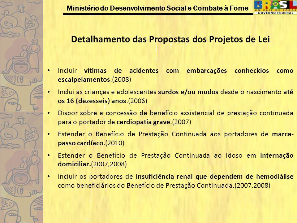 Ministério do Desenvolvimento Social e Combate à Fome Detalhamento das Propostas dos Projetos de Lei Incluir vítimas de acidentes com embarcações conh