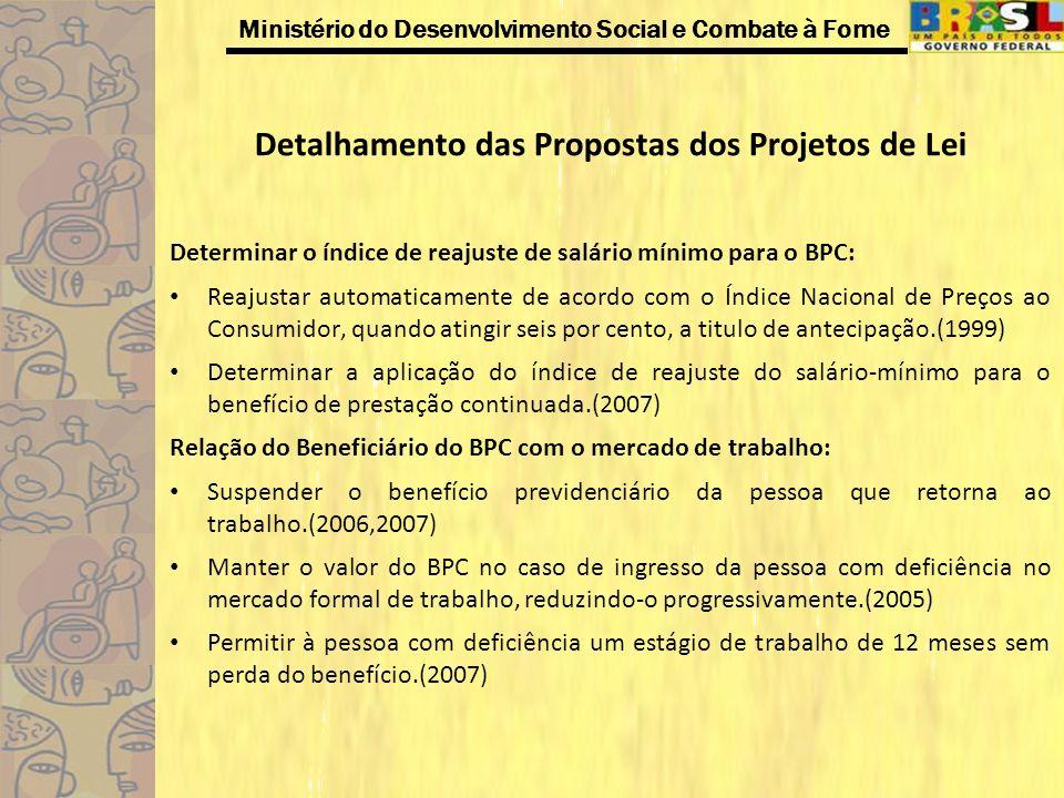 Ministério do Desenvolvimento Social e Combate à Fome Detalhamento das Propostas dos Projetos de Lei Determinar o índice de reajuste de salário mínimo