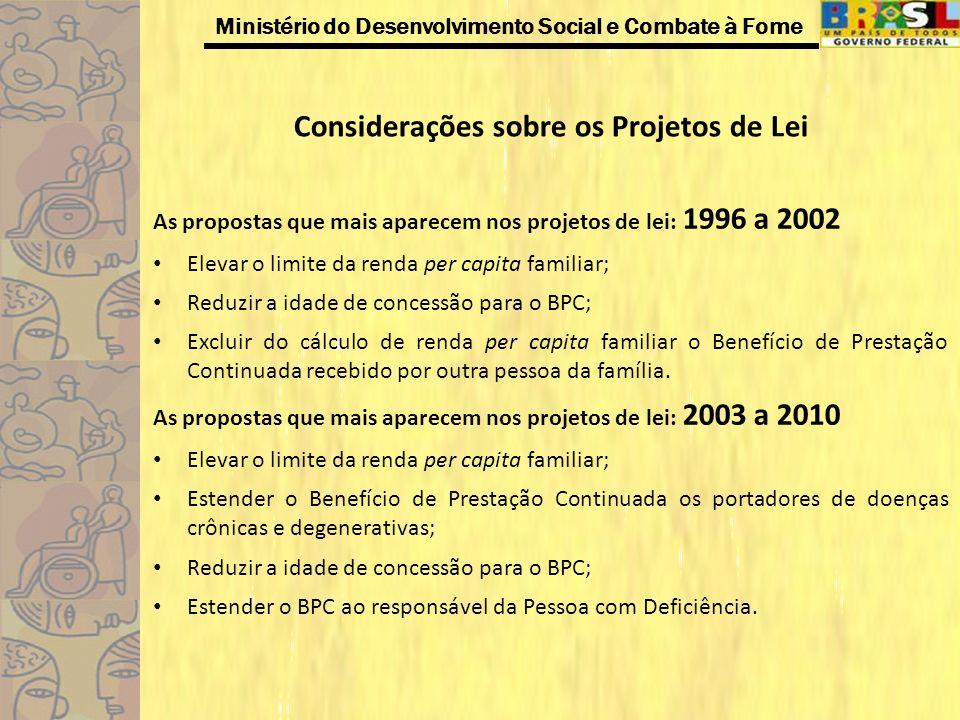 Ministério do Desenvolvimento Social e Combate à Fome Considerações sobre os Projetos de Lei As propostas que mais aparecem nos projetos de lei: 1996