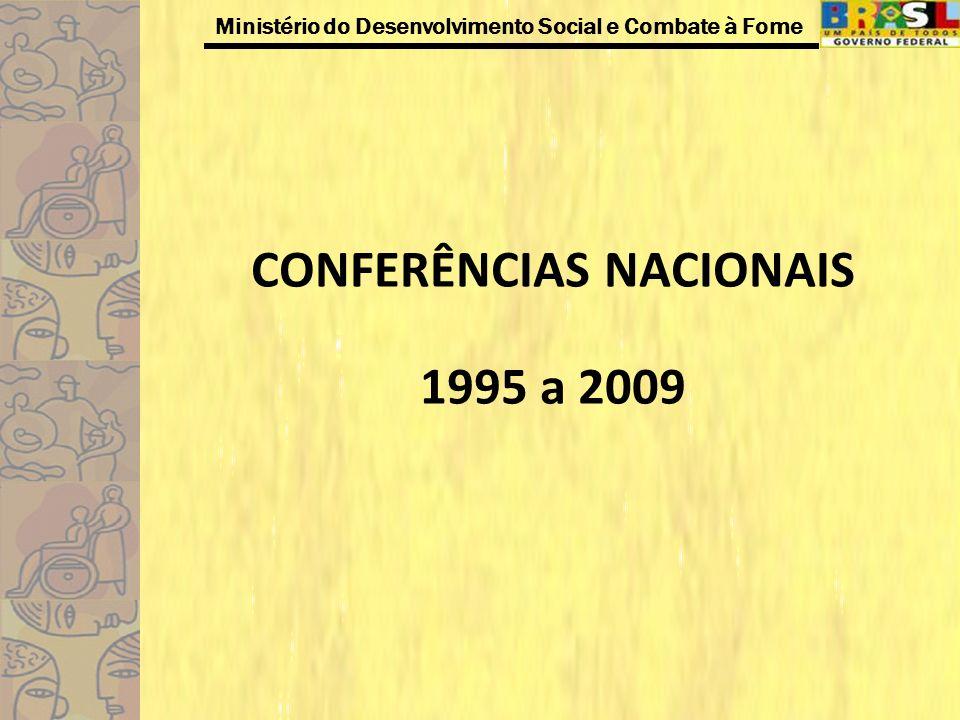 Ministério do Desenvolvimento Social e Combate à Fome Conferências Nacionais de Assistência Social Fonte: Anais das Conferências – Conselho Nacional de Assistência Social Elaborado pela Consultoria/MDS