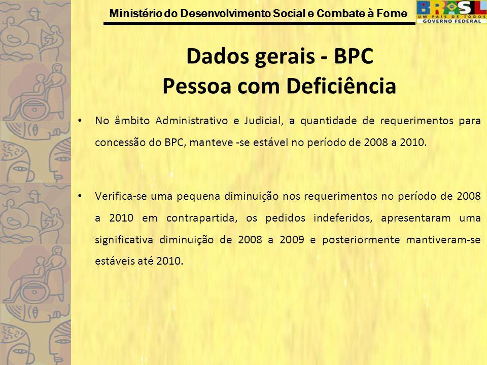 Ministério do Desenvolvimento Social e Combate à Fome Dados gerais - BPC Pessoa com Deficiência No âmbito Administrativo e Judicial, a quantidade de r