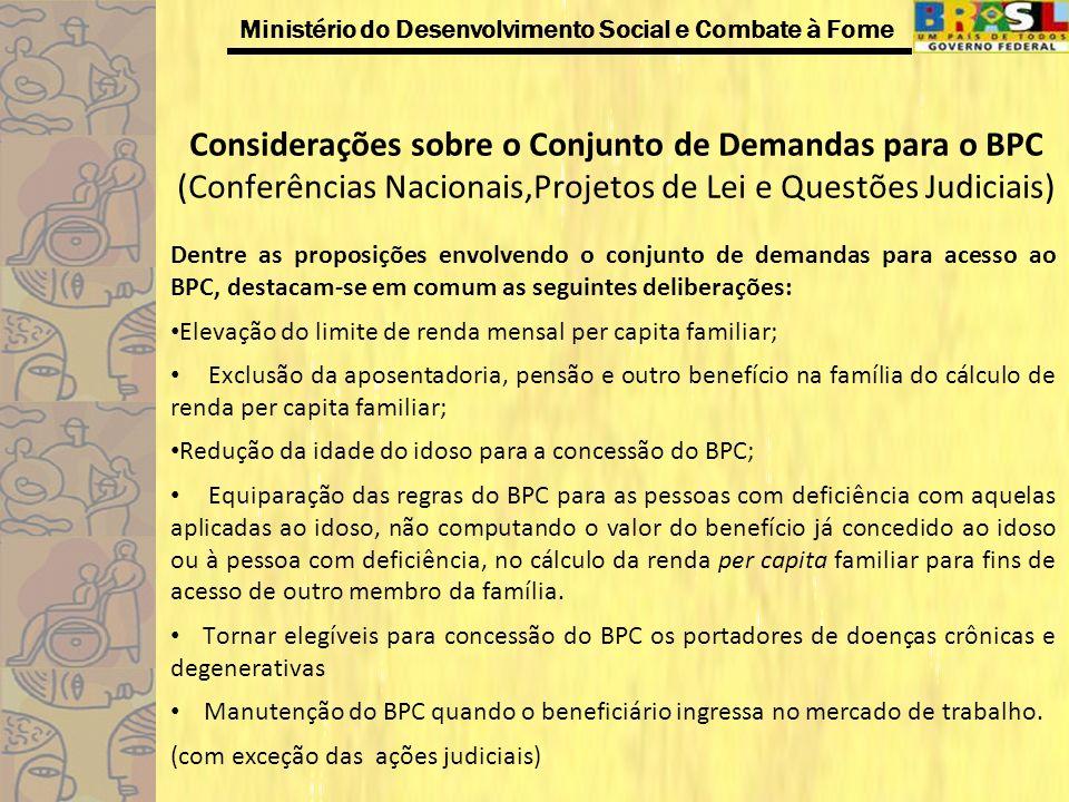 Ministério do Desenvolvimento Social e Combate à Fome Considerações sobre o Conjunto de Demandas para o BPC (Conferências Nacionais,Projetos de Lei e