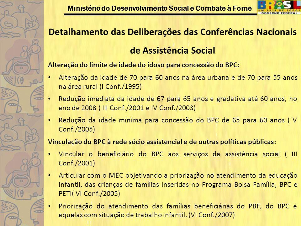 Ministério do Desenvolvimento Social e Combate à Fome Considerações sobre as propostas das Conferências 2003 a 2009 Os temas que mais aparecem nas Conferências Nacionais : Alteração do Limite de renda para 1/2 salário mínimo.