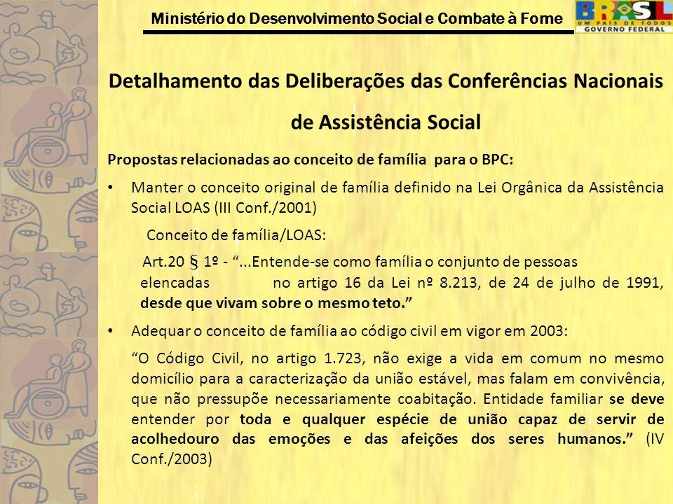 Ministério do Desenvolvimento Social e Combate à Fome Detalhamento das Deliberações das Conferências Nacionais de Assistência Social Tornar elegíveis para concessão do BPC os portadores de doenças crônicas e degenerativas: Concessão do benefício de prestação continuada a portadores de doenças terminais.( I Conf./1995) Concessão do benefício de prestação continuada os portadores de doenças crônicas e degenerativas.(I Conf./1995,III Conf./2001 e V Conf./2005) Concessão do benefício de prestação continuada a soros-positivos sintomáticos, HIV/AIDS, hemofílicos e os autistas considerados incapacitados para o trabalho( I Conf./1995).