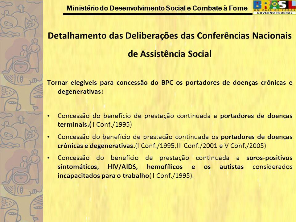 Ministério do Desenvolvimento Social e Combate à Fome Detalhamento das Deliberações das Conferências Nacionais de Assistência Social Tornar elegíveis