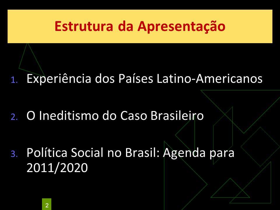 Fonte: Agenda para o novo ciclo de desenvolvimento – CDES 2010.
