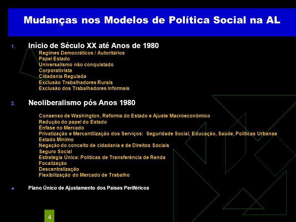 POLÍTICA SOCIAL NO BRASIL (1990/2010) Tensões entre Paradigmas: Estado Mínimo versus Estado de Bem-Estar Social Contra-Reforma Truncada (1990/1992) Reformas Liberalizantes (1993/2002) Continuidade ou Mudança (2003/2004).