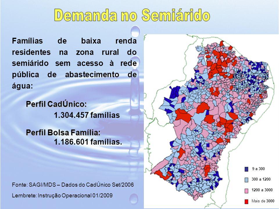 Famílias de baixa renda residentes na zona rural do semiárido sem acesso à rede pública de abastecimento de água: Perfil CadÚnico: 1.304.457 famílias Perfil Bolsa Família: Perfil Bolsa Família: 1.186.601 famílias.
